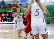 U20 izlase sāks cīņu Eiropas čempionāta otrajā posmā